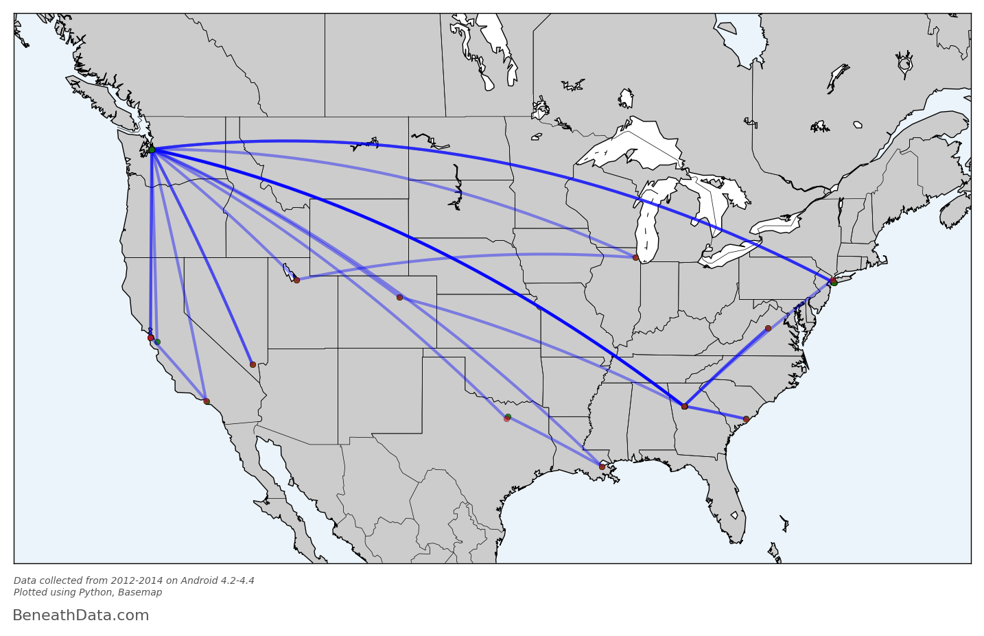 flights within the us